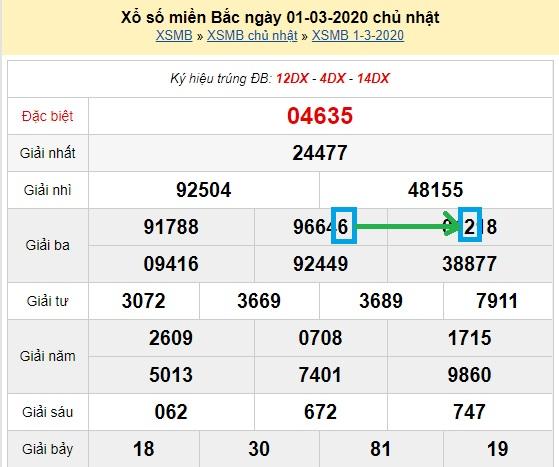 Cầu lô chạy ổn định vị trí 29 và 32