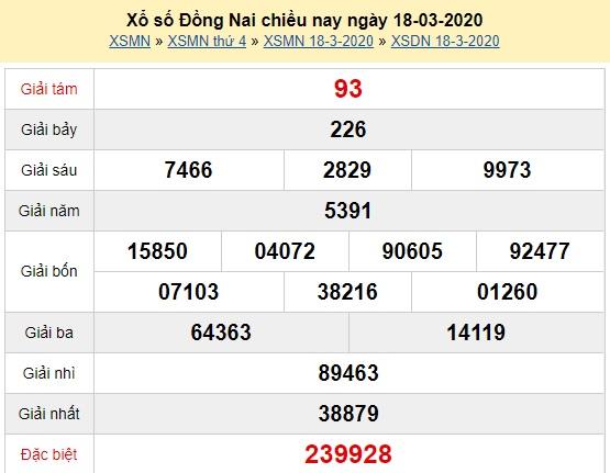 Bảng kết quả dò vé số Đồng Nai