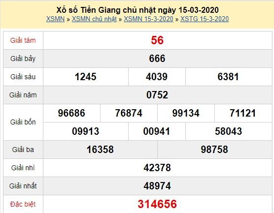 Bảng kết quả dò vé số Tiền Giang