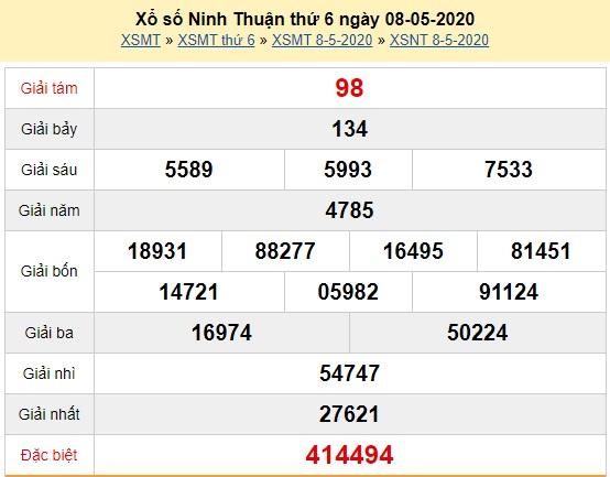 Bảng kết quả dò vé số Ninh Thuận