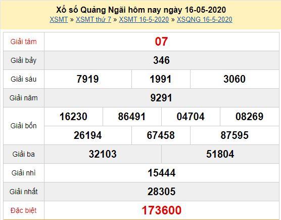 Bảng kết quả dò vé số Quảng Ngãi