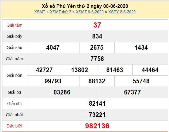 Bảng kết quả dò vé số Phú Yên