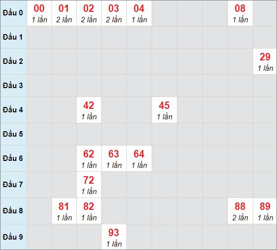 Cầu bạch thủ Đắc Lắcngày 12/1/2021