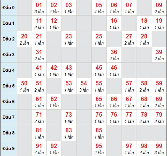 Cầu bạch thủ Quảng Namngày 19/1/2021
