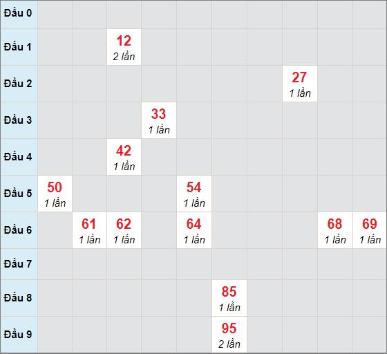 Cầu bạch thủ Quảng Namngày 26/1/2021