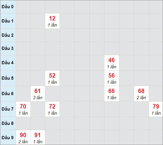 Cầu bạch thủ Phú Yênngày 1/2/2021