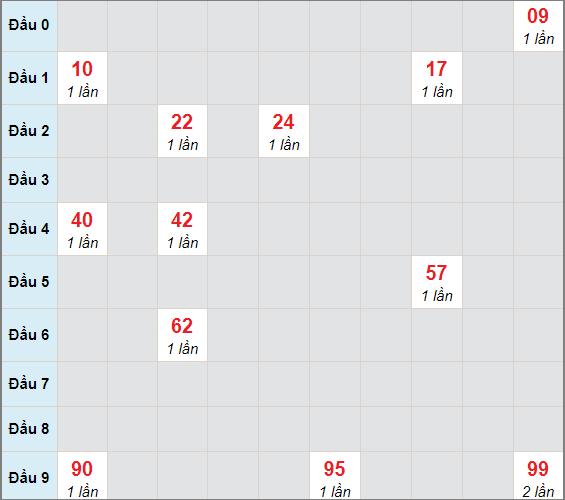 Cầu bạch thủ Đắc Lắcngày 2/2/2021