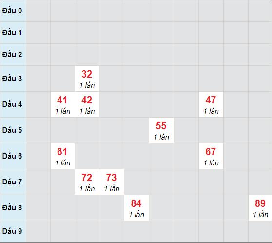 Cầu bạch thủ Đắc Lắcngày 9/2/2021