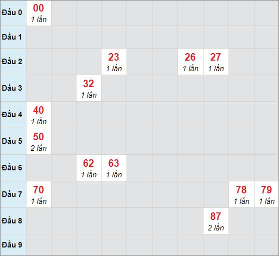Cầu bạch thủ Khánh Hòangày 21/2/2021