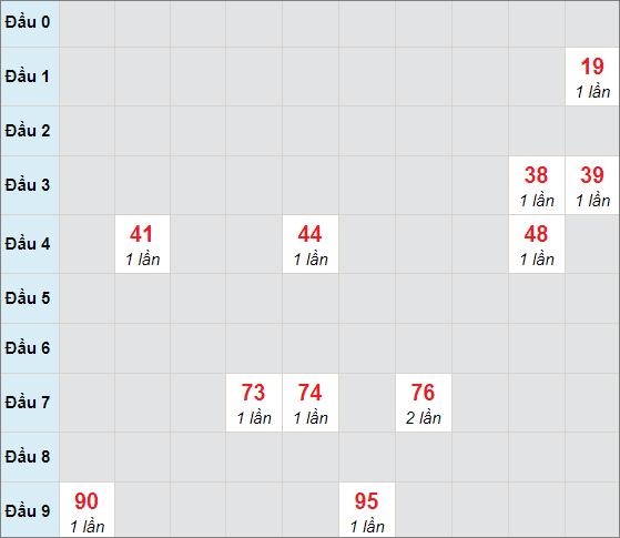 Cầu bạch thủ Đắk Nôngngày 20/2/2021