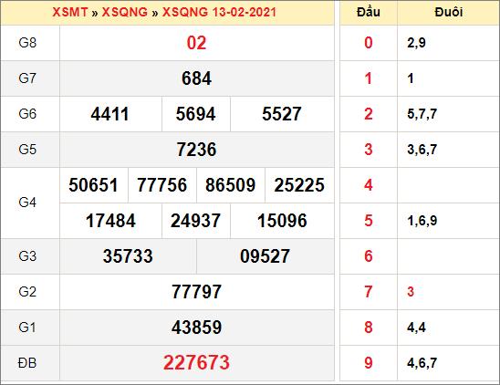 Kết quả xổ số Quảng Ngãingày 13/2/2020