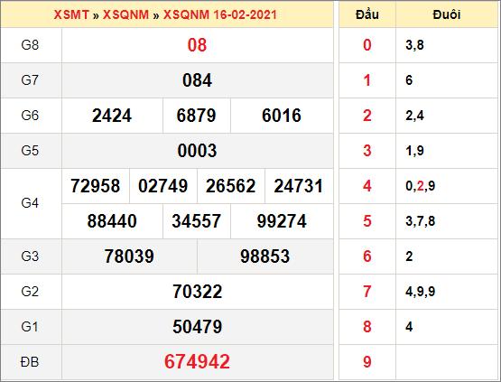 Kết quả xổ số Quảng Namngày 16/2/2021