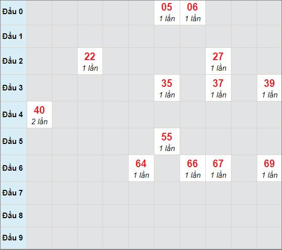 Cầu bạch thủ Khánh Hòa ngày 24/2/2021