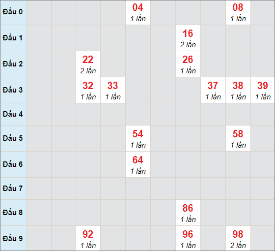 Cầu bạch thủ Khánh Hòangày 28/2/2021