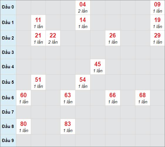 Cầu bạch thủ Đắc Lắcngày 2/3/2021