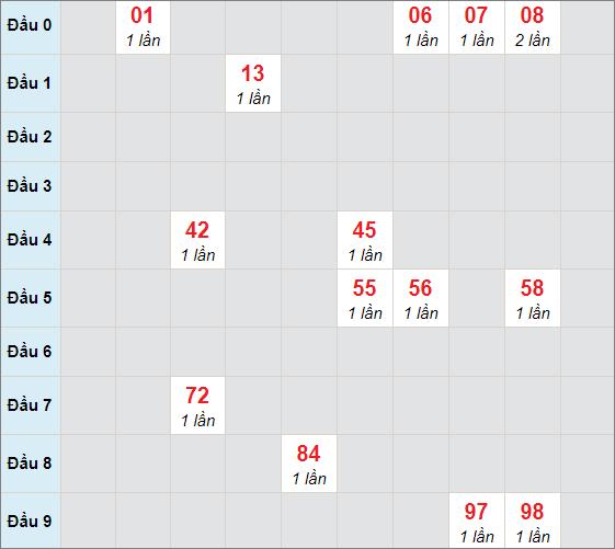 Cầu bạch thủ Khánh Hòangày 7/3/2021