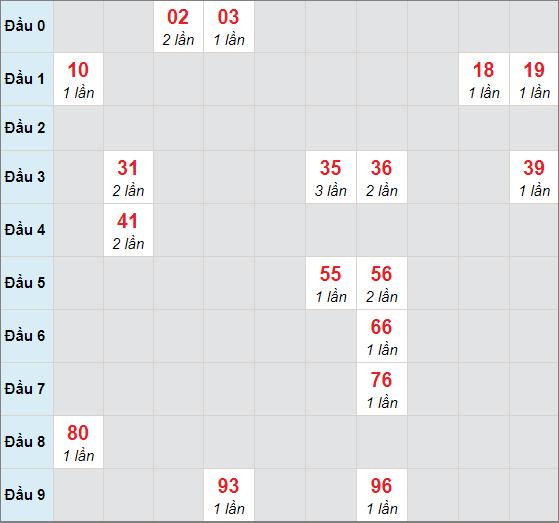 Cầu bạch thủ Khánh Hòa ngày 17/3/2021