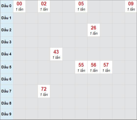 Cầu bạch thủ Khánh Hòangày 21/3/2021