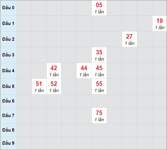 Cầu bạch thủ Đắc Lắcngày 23/3/2021