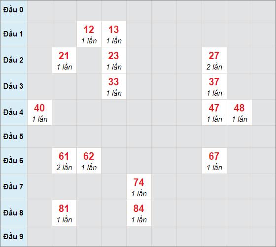 Cầu bạch thủ Quảng Namngày 23/3/2021