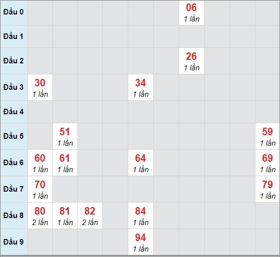 Cầu bạch thủ Khánh Hòa ngày 31/3/2021