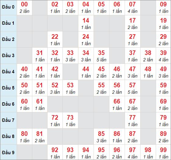 Cầu bạch thủ Quảng Namngày 6/4/2021