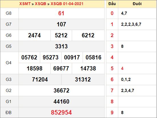 Kết quả xổ số Quảng Bìnhngày 1/4/2021