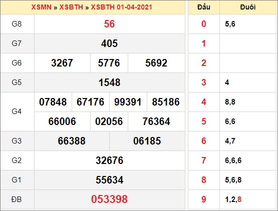 Kết quả xổ số Bình Thuậnngày 1/4/2021