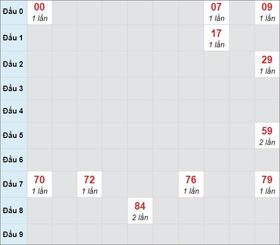 Cầu bạch thủ Đắc Lắcngày 13/4/2021