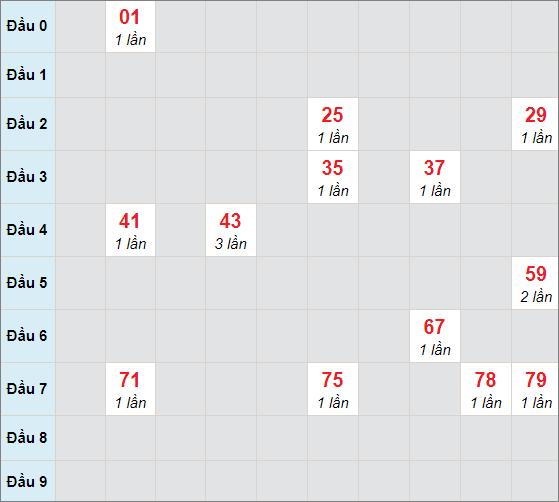 Cầu bạch thủ Quảng Namngày 13/4/2021