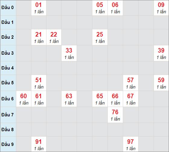 Cầu bạch thủ Khánh Hòangày 18/4/2021