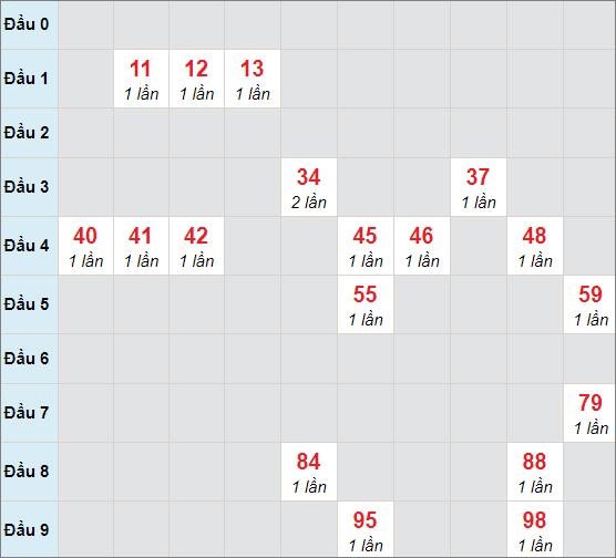 Cầu bạch thủ Phú Yênngày 19/4/2021