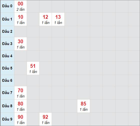 Cầu bạch thủ Đắc Lắcngày 20/4/2021