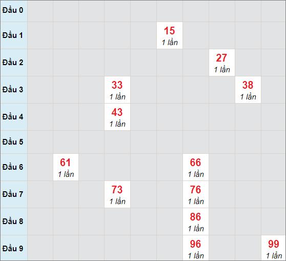 Cầu bạch thủ Quảng Namngày 20/4/2021