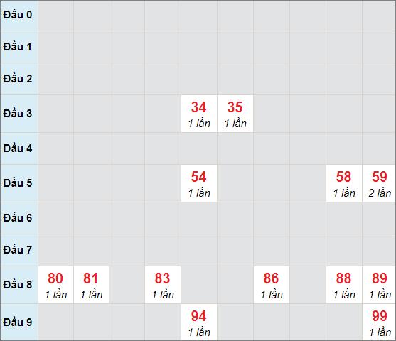 Cầu bạch thủ Quảng Ngãi ngày 24/4/2021