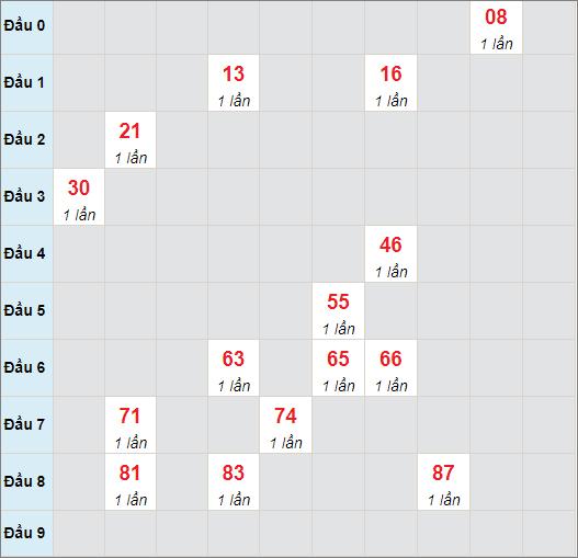Cầu bạch thủ Phú Yênngày 3/5/2021