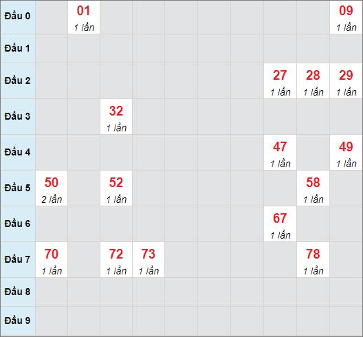 Cầu bạch thủ Quảng Namngày 4/5/2021
