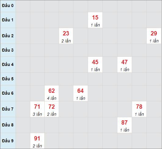 Soi cầu bạch thủ Bình Dươngngày 7/5/2021
