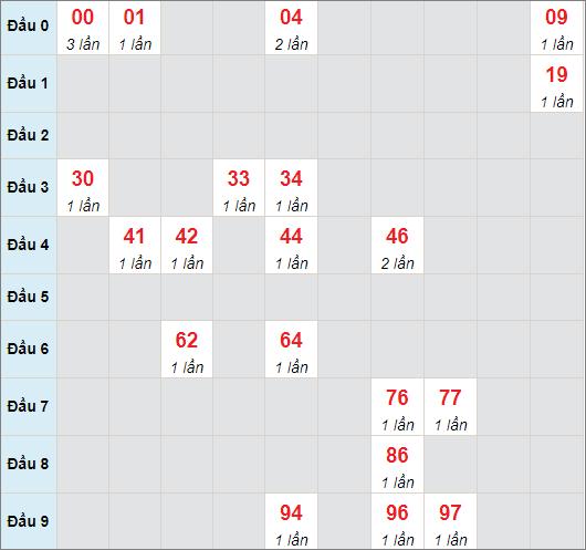 Soi cầu bạch thủ Tây Ninhngày 6/5/2021