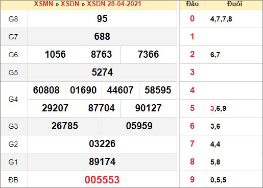 Kết quả xổ số Đồng Naingày 28/4/2021