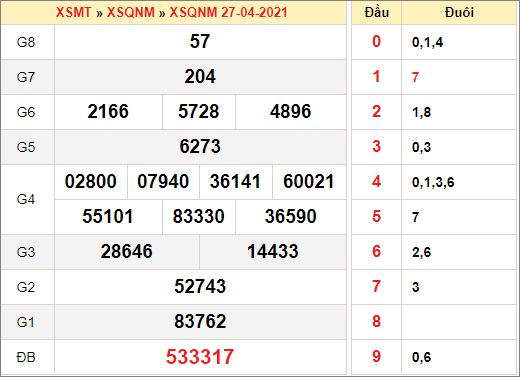 Kết quả xổ số Quảng Namngày 27/4/2021
