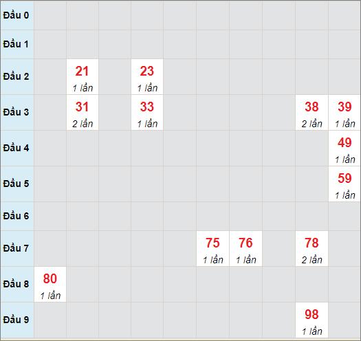 Cầu bạch thủ Khánh Hòangày 16/5/2021