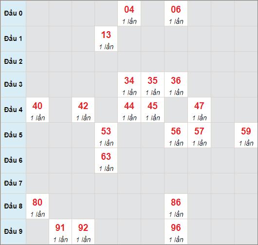 Cầu bạch thủ Bình Địnhngày 3/6/2021