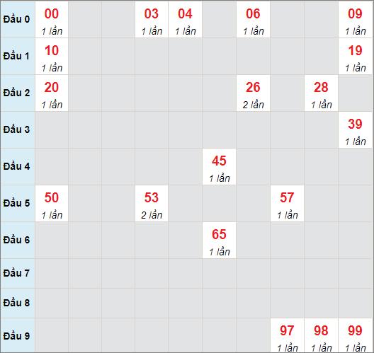 Cầu bạch thủ Khánh Hòangày 25/7/2021