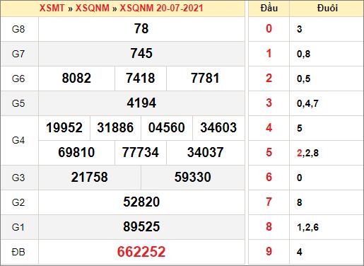 Kết quả xổ số Quảng Namngày 20/7/2021