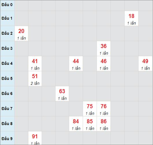 Cầu bạch thủ Đắc Lắcngày 27/7/2021