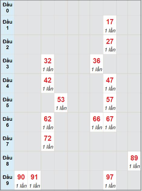 Cầu bạch thủ Quảng Bìnhngày 26/8/2021